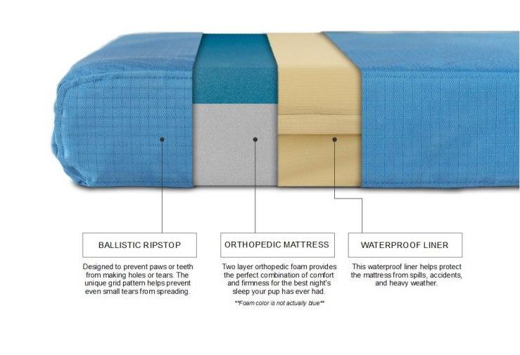Indestructible K9 Ballistics material
