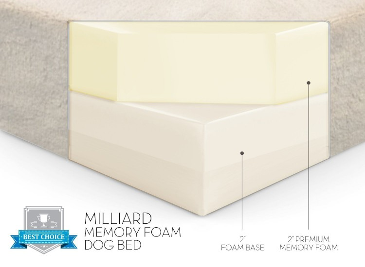 Milliard Premium Orthopedic Pet Bed Foam