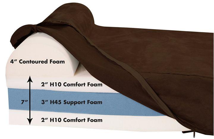 Big Barker Orthopedic foam design
