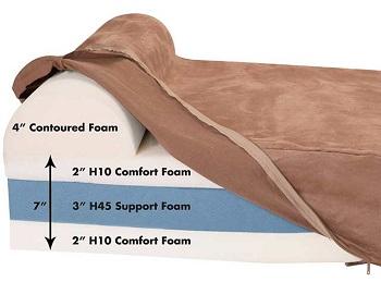 Big Barker Orthopedic Bed